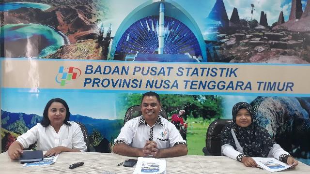 Tiket Pesawat & Bahan Makanan Picu Inflasi Tertinggi di Kupang 2,09 Persen