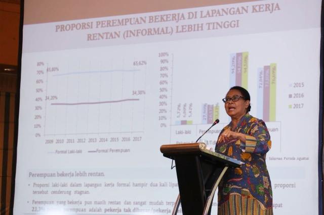 Menteri PPPA Dorong Penguatan PUG di Kementerian/Lembaga dan Pemda