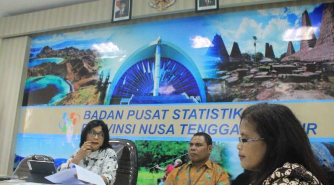 Mei 2019, Kota-kota di Nusa Tenggara Timur Alami Inflasi